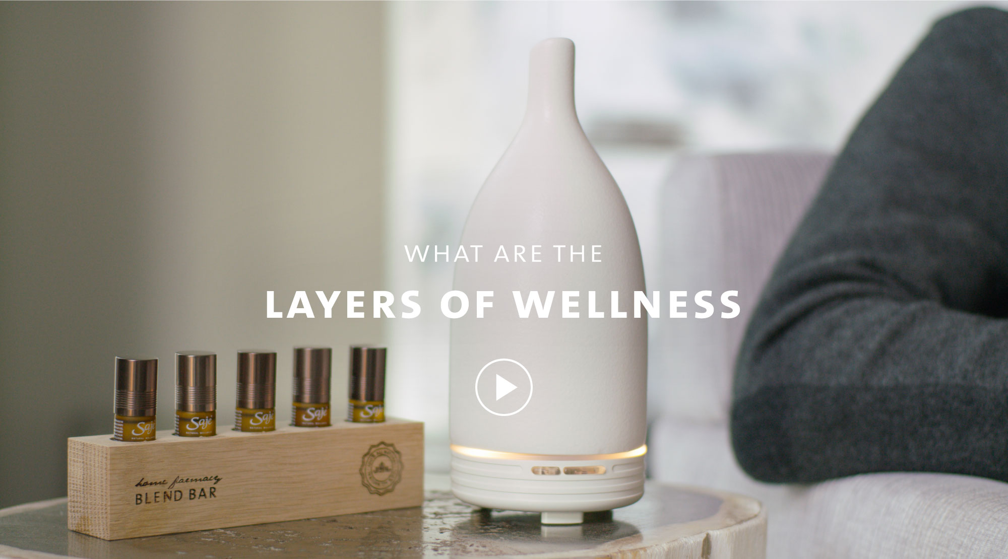 What are the layers of wellness?